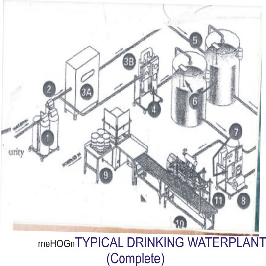 WATER TOTAL PLANT COMMEFRCIAL